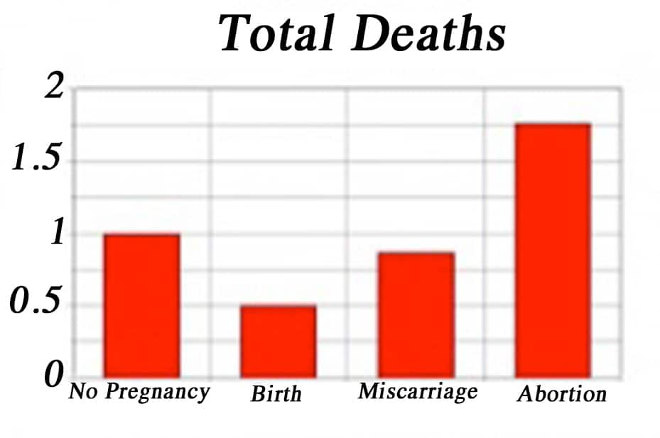 abortion_dangerous_for_women