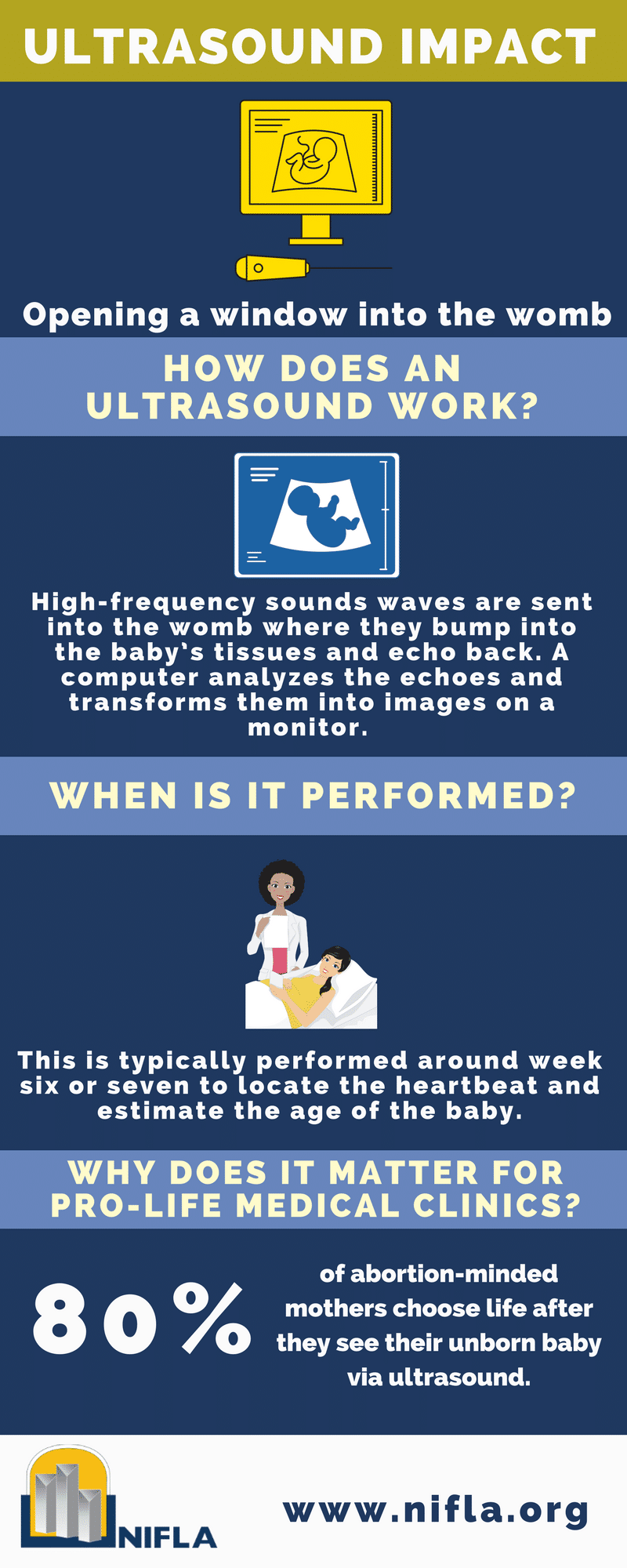 ultrasound statistics